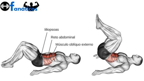 Exercícios para Perder Barriga - Abdominais Infra