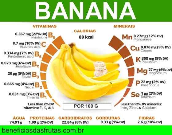 Benefícios de comer banana antes do treino